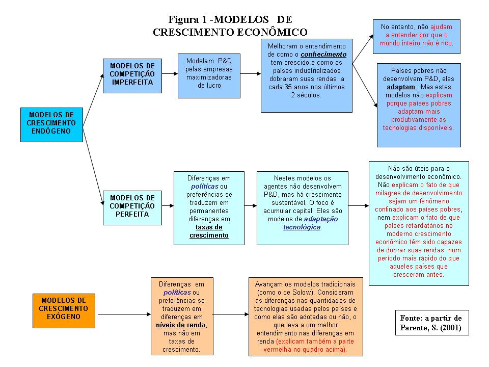 modelos de curriculum modernos. modelos de curriculum. modelo de curriculum vitae en