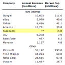internetvaluations.png