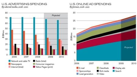 online_spending_graph