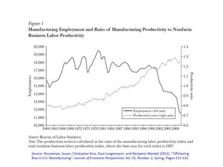 desempregonaindustriaamericana